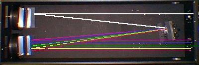 Polik Laser Lab Virtua...